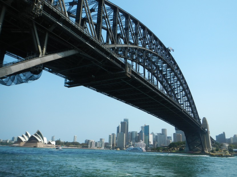 The cost of living inSydney
