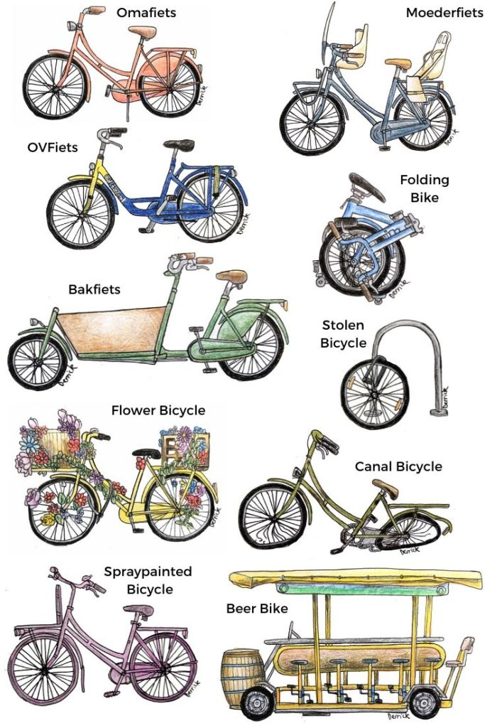 Bicycles of The Netherlands Cartoon Guide Funny