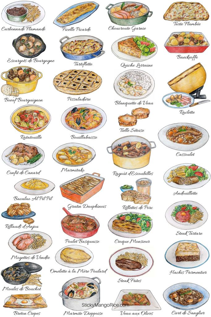 Drawing of the best regional French dishes from around france